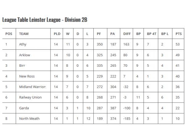 league-table-copy