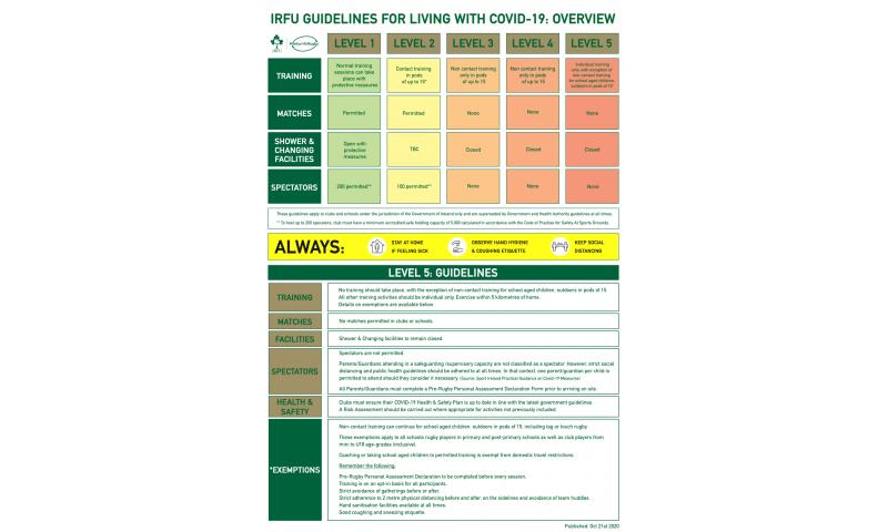 lwc19-level-5-1448x2048