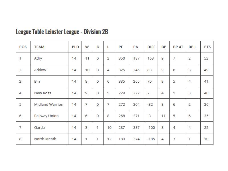league-table-copy